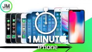 La Historia del Iphone en 1 Minuto