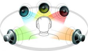el sonido surround se aprecia desde distintas direcciones